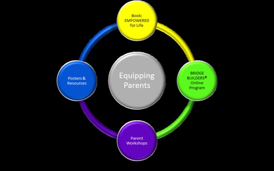 Parent-infographic